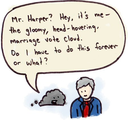 Marriage Cloud
