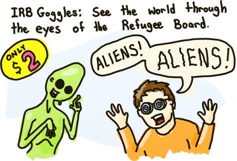 IRB Goggles