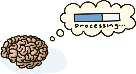 A brain with a progress bar.